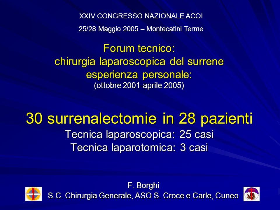 Forum tecnico: chirurgia laparoscopica del surrene esperienza personale: (ottobre 2001-aprile 2005) 30 surrenalectomie in 28 pazienti Tecnica laparosc