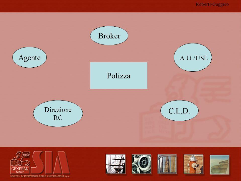 Roberto Gaggero Broker Agente Polizza A.O./USL Direzione RC C.L.D.