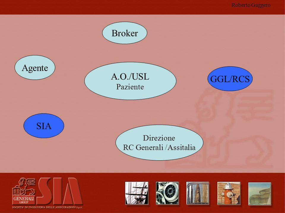 Roberto Gaggero Broker Agente SIA Direzione RC Generali /Assitalia GGL/RCS A.O./USL Paziente