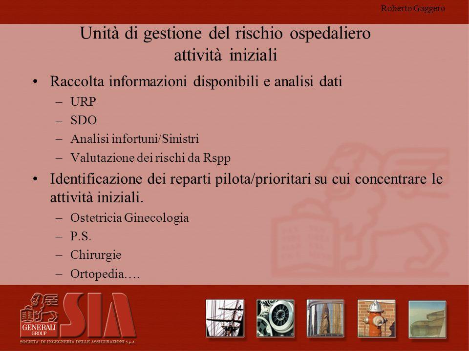 Roberto Gaggero Unità di gestione del rischio ospedaliero attività iniziali Raccolta informazioni disponibili e analisi dati –URP –SDO –Analisi infort