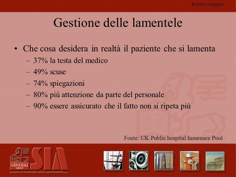 Roberto Gaggero Gestione delle lamentele Che cosa desidera in realtà il paziente che si lamenta –37% la testa del medico –49% scuse –74% spiegazioni –