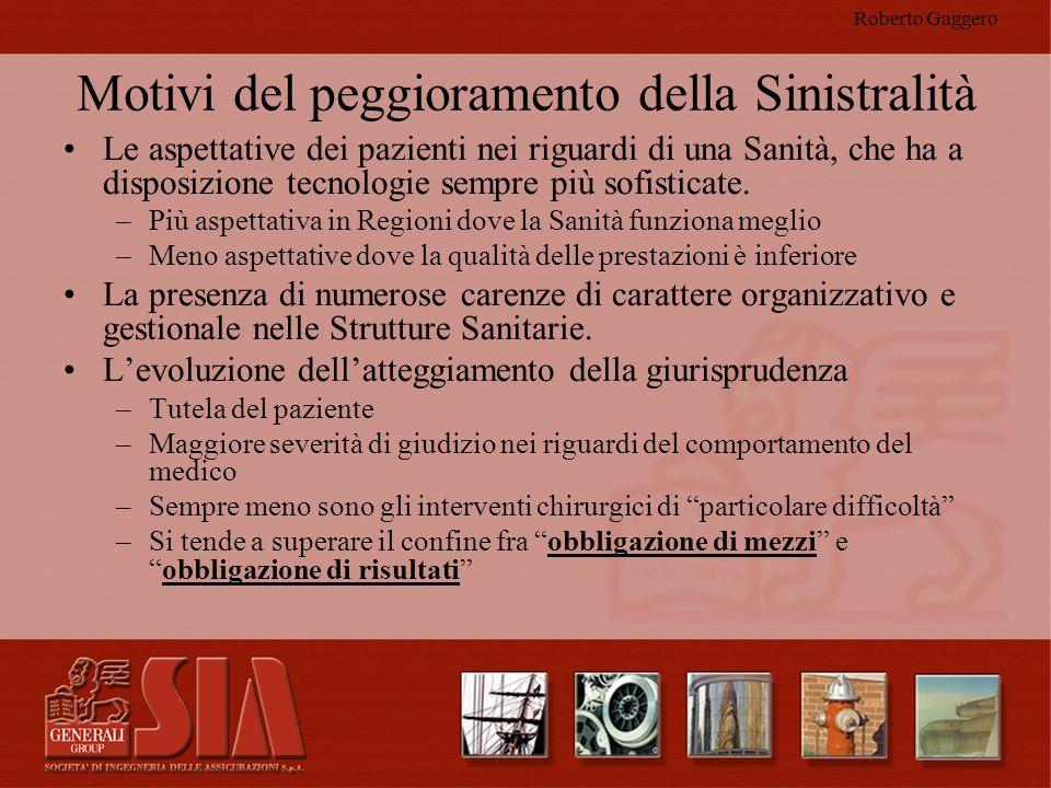 Roberto Gaggero Motivi del peggioramento della Sinistralità La diffusione dei Media su Malasanità.