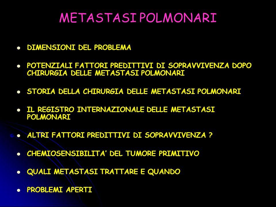 FATTORI PREDITTIVI DI SOPRAVVIVENZA DOPO RESEZIONE DELLE METASTASI POLMONARI CHEST 1998 AUTOREISTOTIPO 3 Y SURVIVAL N° FATTORI PREDITTIVI EDLICH 1966 ADENOCARCINOMA (G.I – G.U.