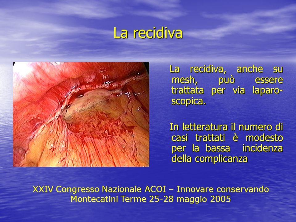 XXIV Congresso Nazionale ACOI – Innovare conservando Montecatini Terme 25-28 maggio 2005 La recidiva La recidiva, anche su mesh, può essere trattata p