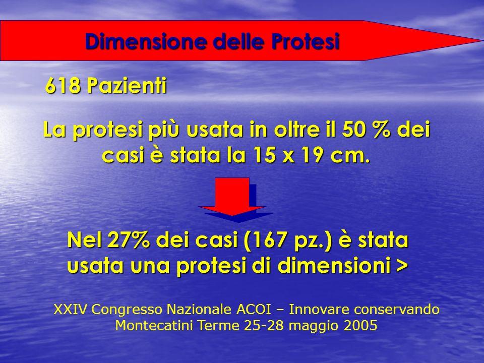 Dimensione delle Protesi La protesi più usata in oltre il 50 % dei casi è stata la 15 x 19 cm. Nel 27% dei casi (167 pz.) è stata usata una protesi di