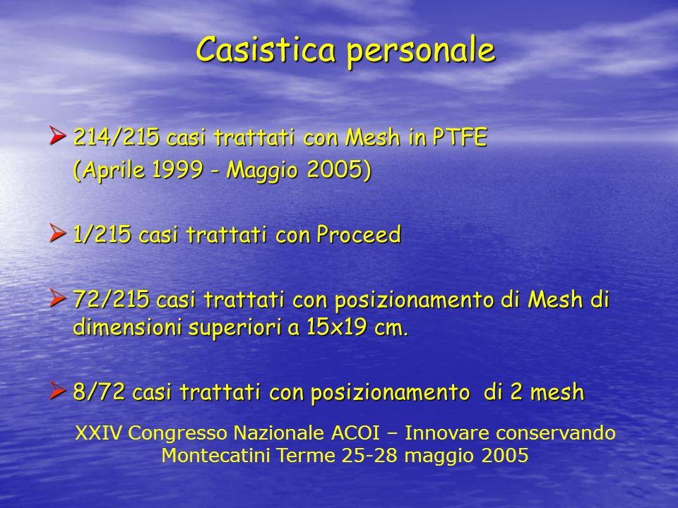 Casistica personale 214/215 casi trattati con Mesh in PTFE 214/215 casi trattati con Mesh in PTFE (Aprile 1999 - Maggio 2005) 1/215 casi trattati con