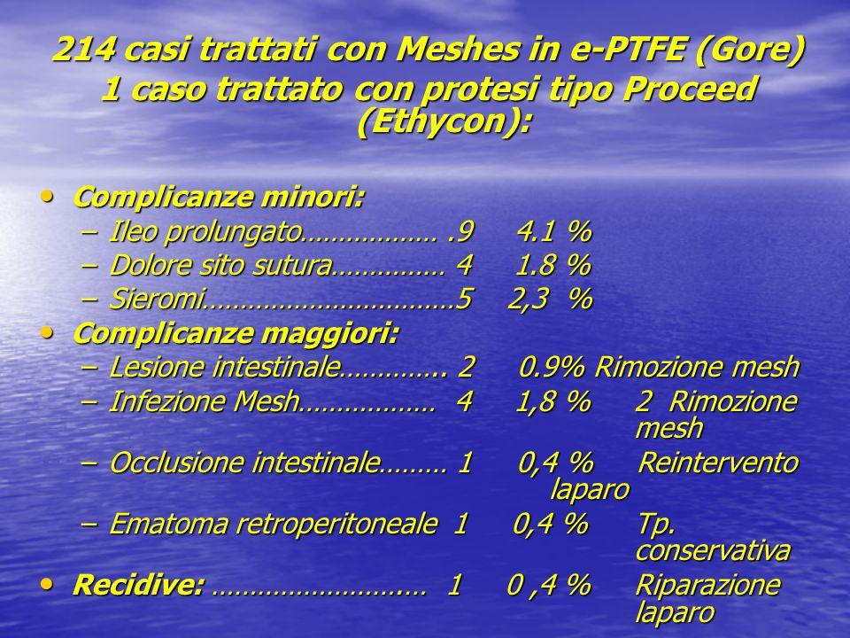 214 casi trattati con Meshes in e-PTFE (Gore) 1 caso trattato con protesi tipo Proceed (Ethycon): Complicanze minori: Complicanze minori: –Ileo prolun