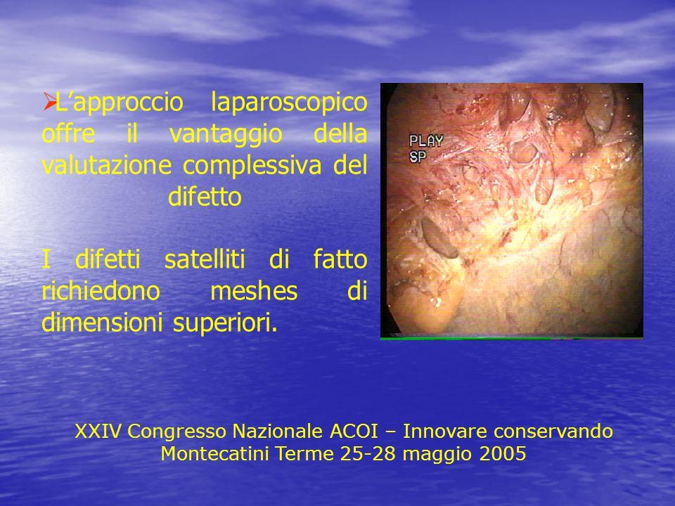 XXIV Congresso Nazionale ACOI – Innovare conservando Montecatini Terme 25-28 maggio 2005 Lapproccio laparoscopico offre il vantaggio della valutazione