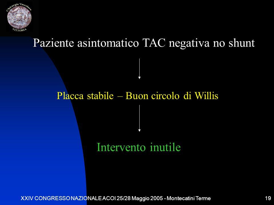 XXIV CONGRESSO NAZIONALE ACOI 25/28 Maggio 2005 - Montecatini Terme19 Paziente asintomatico TAC negativa no shunt Placca stabile – Buon circolo di Willis Intervento inutile