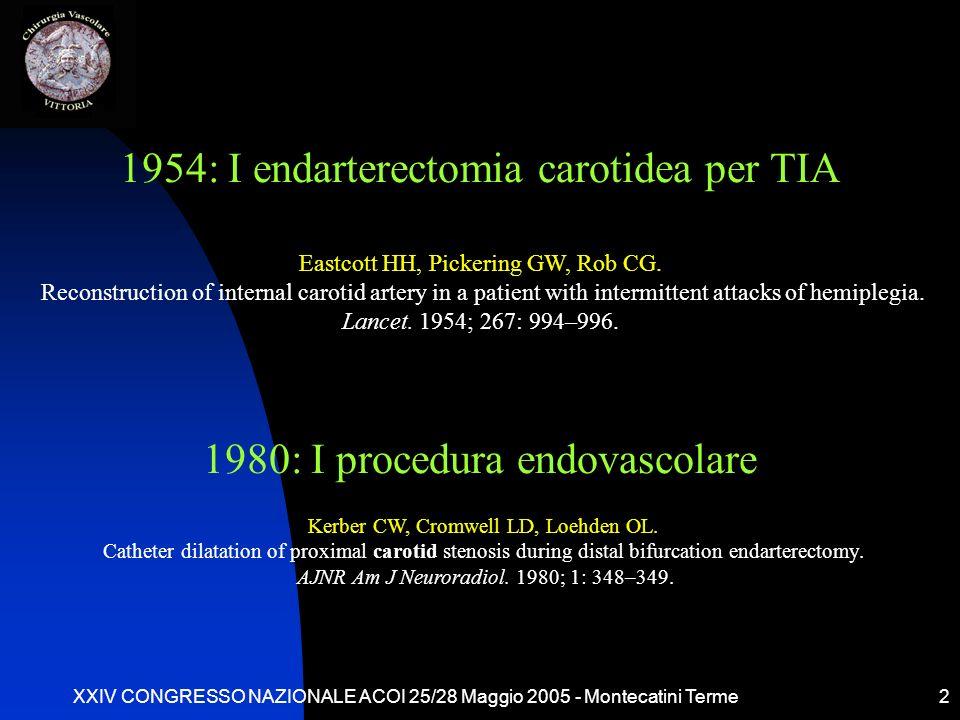 XXIV CONGRESSO NAZIONALE ACOI 25/28 Maggio 2005 - Montecatini Terme2 1980: I procedura endovascolare Kerber CW, Cromwell LD, Loehden OL. Catheter dila