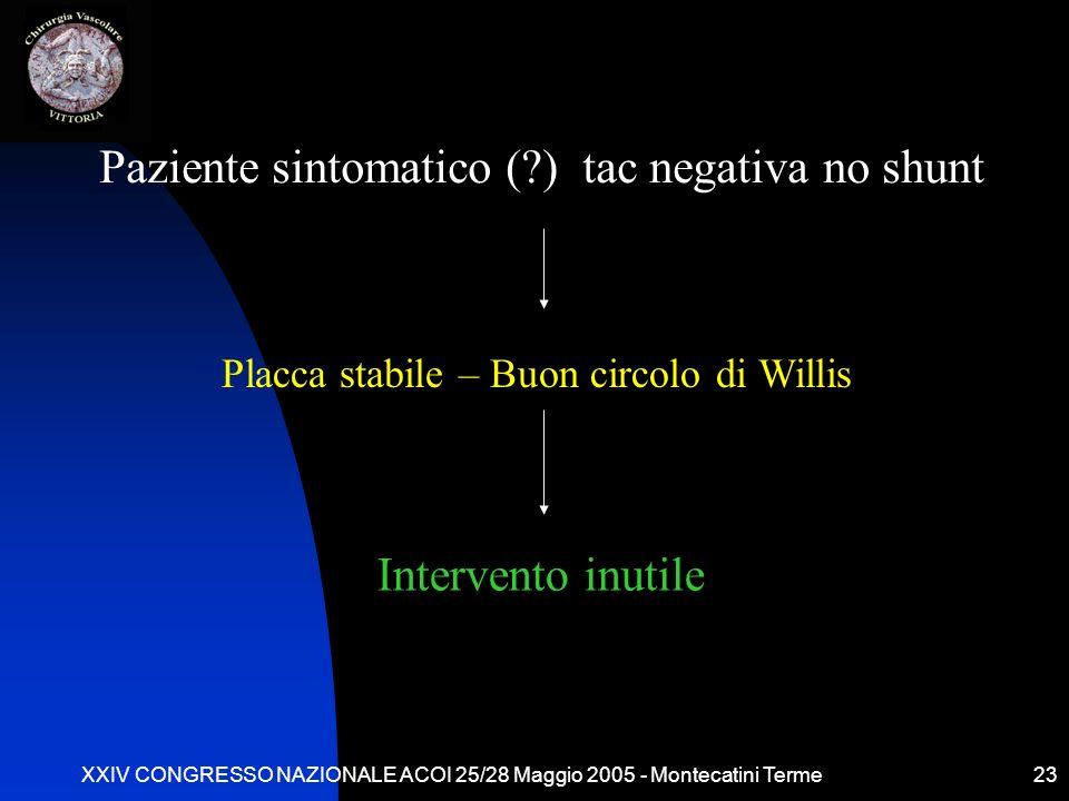 XXIV CONGRESSO NAZIONALE ACOI 25/28 Maggio 2005 - Montecatini Terme23 Paziente sintomatico (?) tac negativa no shunt Placca stabile – Buon circolo di Willis Intervento inutile