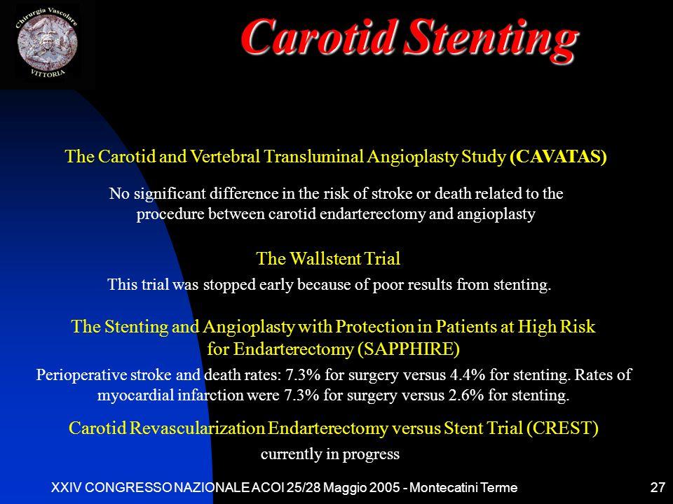 XXIV CONGRESSO NAZIONALE ACOI 25/28 Maggio 2005 - Montecatini Terme27 The Carotid and Vertebral Transluminal Angioplasty Study (CAVATAS) No significan