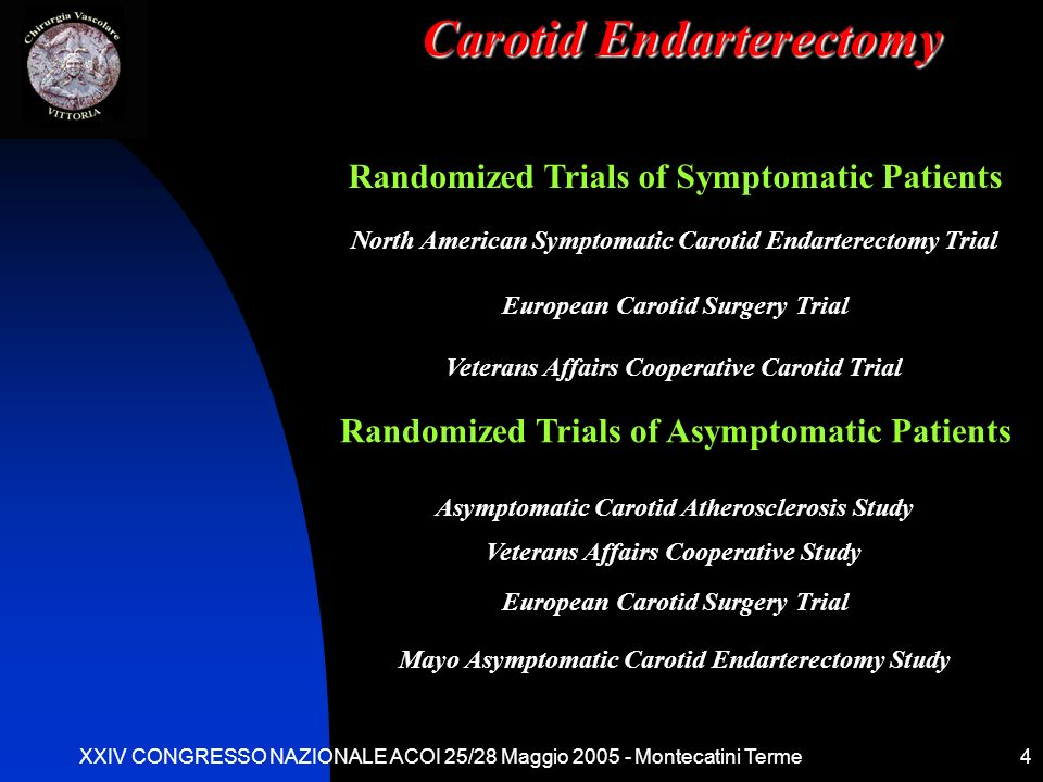 XXIV CONGRESSO NAZIONALE ACOI 25/28 Maggio 2005 - Montecatini Terme4 Randomized Trials of Symptomatic Patients European Carotid Surgery Trial North Am