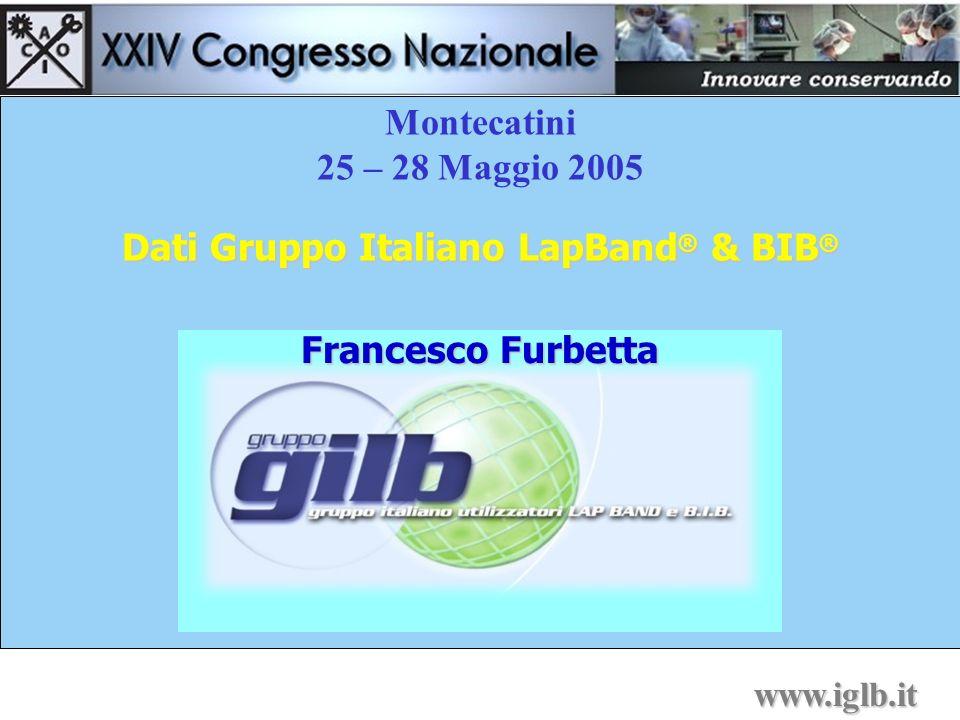 * p<0,05 Complicanze Post-operatorie Complicanze Tubo / Port: 121 (3.6%) Nuovo tipo di port Dati Gruppo Italiano LapBand ® & BIB ® - GILB