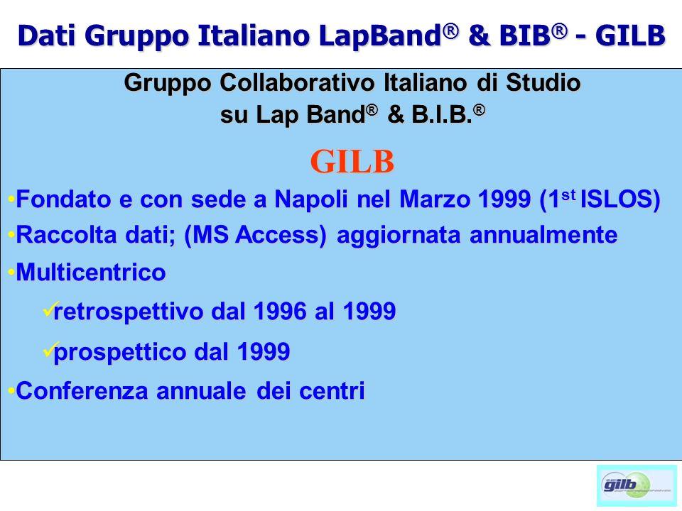 Dati Gruppo Italiano LapBand ® & BIB ® - GILB Gruppo Collaborativo Italiano di Studio su Lap Band ® & B.I.B. ® GILB Fondato e con sede a Napoli nel Ma