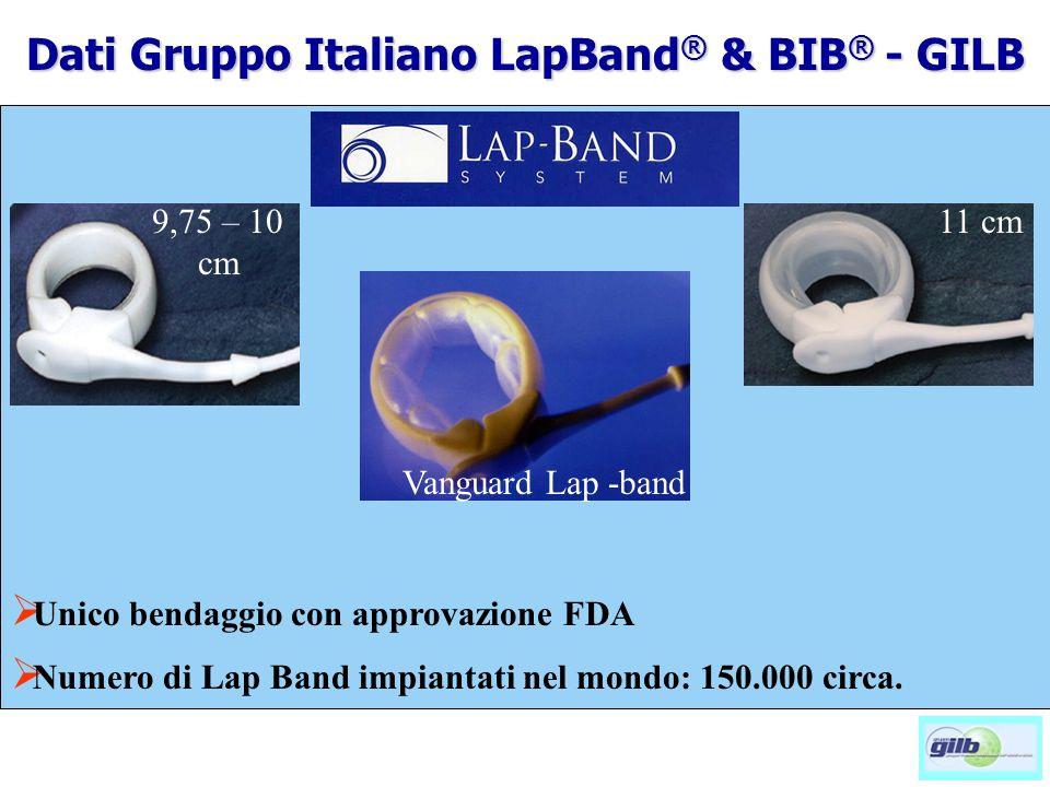 9,75 – 10 cm 11 cm Unico bendaggio con approvazione FDA Numero di Lap Band impiantati nel mondo: 150.000 circa. Vanguard Lap -band Dati Gruppo Italian