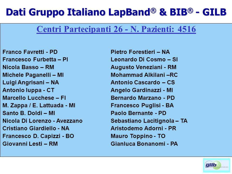 Centri Partecipanti 26 - N. Pazienti: 4516 Franco Favretti - PD Francesco Furbetta – PI Nicola Basso – RM Michele Paganelli – MI Luigi Angrisani – NA