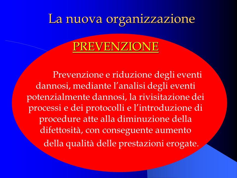 La nuova organizzazione PREVENZIONE Prevenzione e riduzione degli eventi dannosi, mediante lanalisi degli eventi potenzialmente dannosi, la rivisitazi