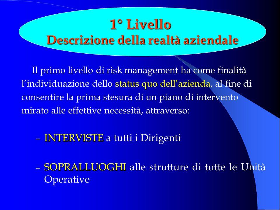 Il primo livello di risk management ha come finalità status quo dellazienda lindividuazione dello status quo dellazienda, al fine di consentire la pri