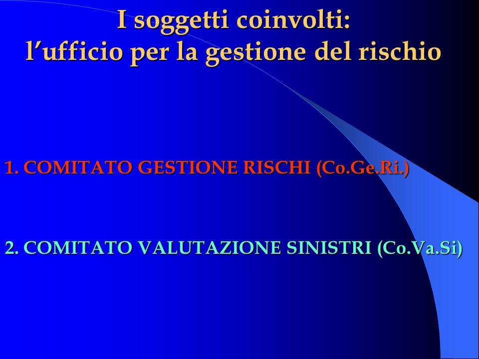 I soggetti coinvolti: lufficio per la gestione del rischio 1. COMITATO GESTIONE RISCHI (Co.Ge.Ri.) 2. COMITATO VALUTAZIONE SINISTRI (Co.Va.Si)