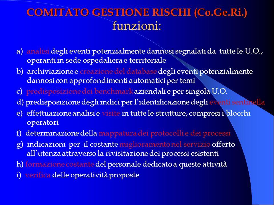 COMITATO GESTIONE RISCHI (Co.Ge.Ri.) funzioni: a) analisi degli eventi potenzialmente dannosi segnalati da tutte le U.O., operanti in sede ospedaliera