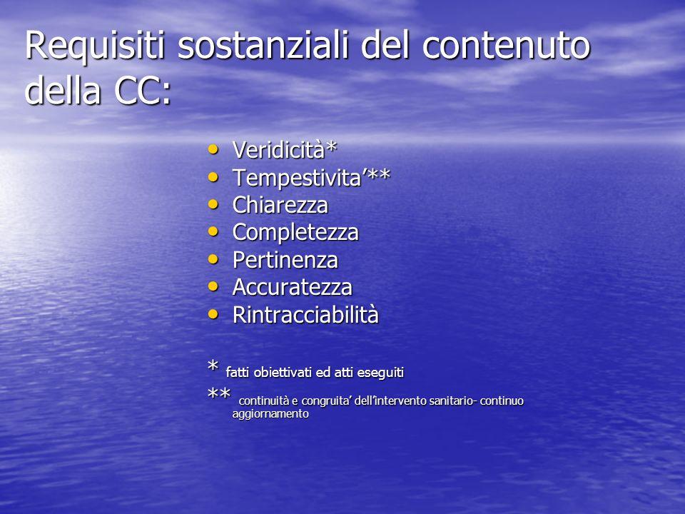 Requisiti sostanziali del contenuto della CC: Veridicità* Veridicità* Tempestivita** Tempestivita** Chiarezza Chiarezza Completezza Completezza Pertin