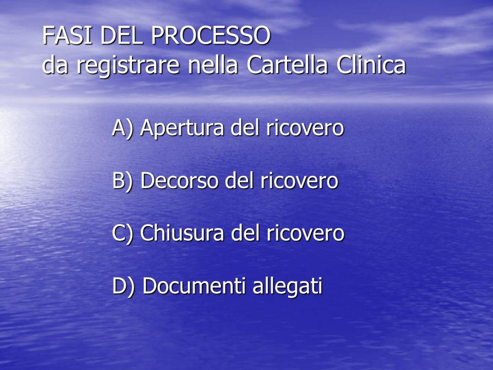 FASI DEL PROCESSO da registrare nella Cartella Clinica A) Apertura del ricovero B) Decorso del ricovero C) Chiusura del ricovero D) Documenti allegati