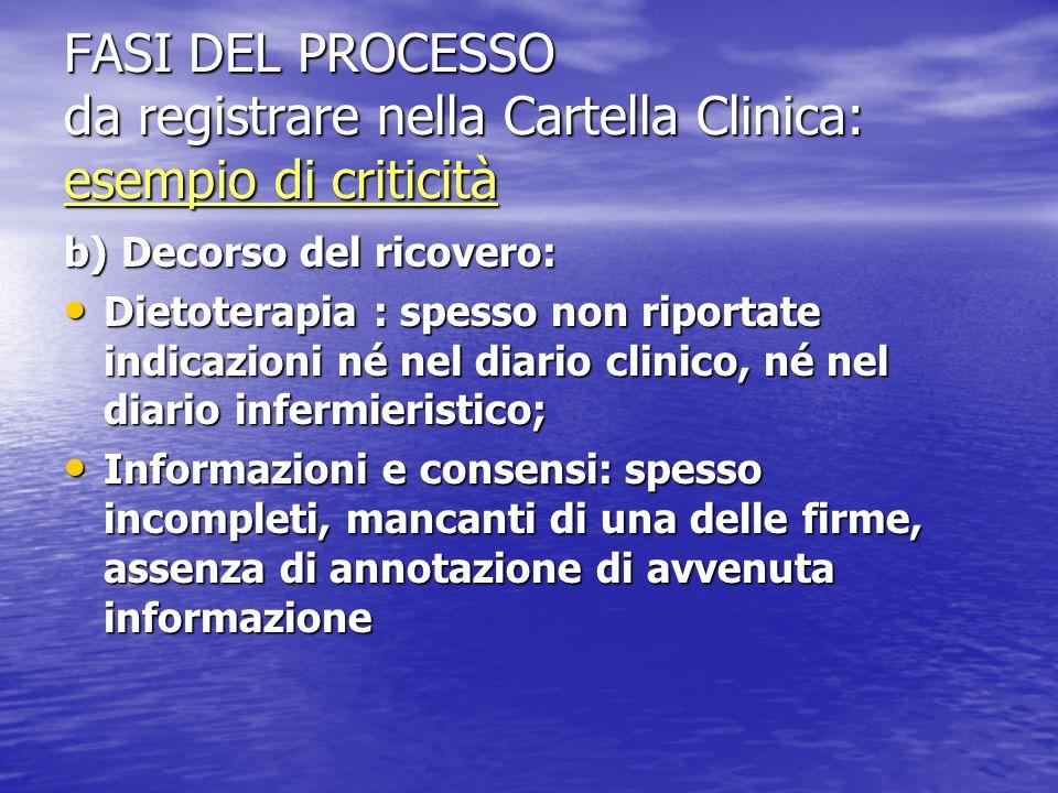 b) Decorso del ricovero: Dietoterapia : spesso non riportate indicazioni né nel diario clinico, né nel diario infermieristico; Dietoterapia : spesso n