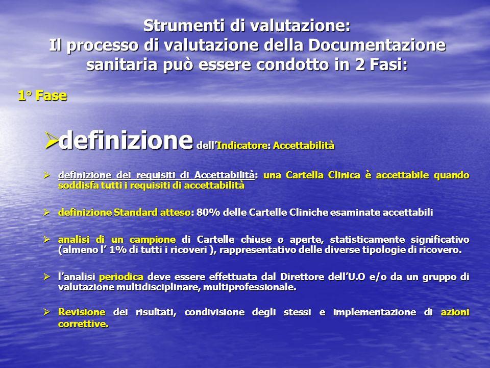 1° Fase definizione dellIndicatore: Accettabilità definizione dellIndicatore: Accettabilità definizione dei requisiti di Accettabilità: una Cartella C