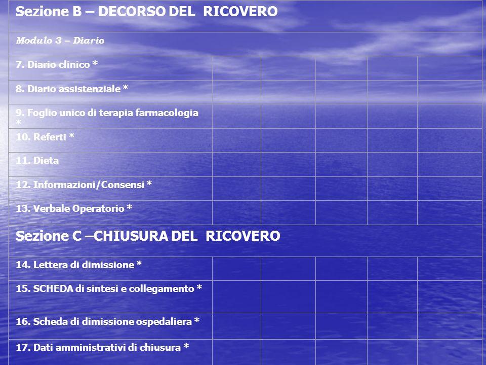 Sezione B – DECORSO DEL RICOVERO Modulo 3 – Diario 7. Diario clinico * 8. Diario assistenziale * 9. Foglio unico di terapia farmacologia * 10. Referti