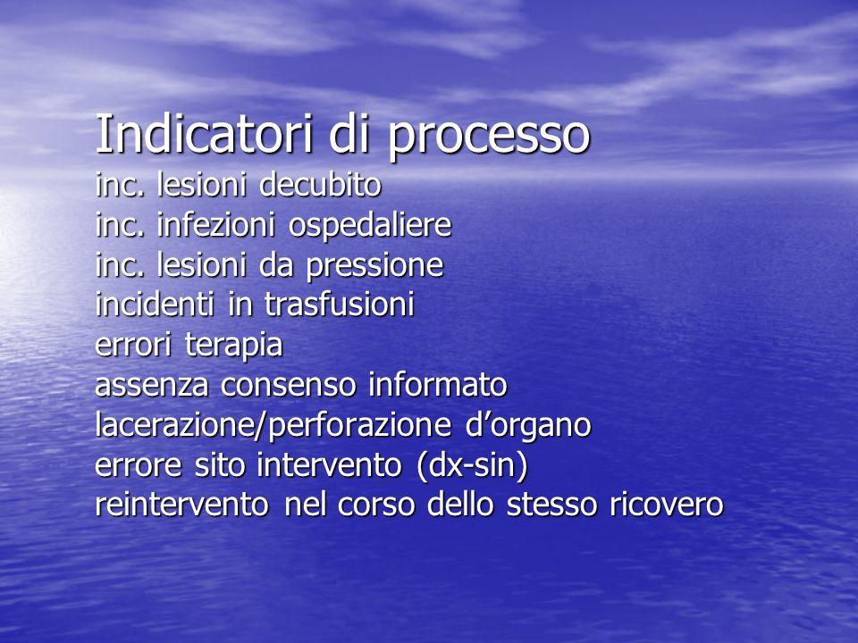 Indicatori di processo inc. lesioni decubito inc. infezioni ospedaliere inc. lesioni da pressione incidenti in trasfusioni errori terapia assenza cons