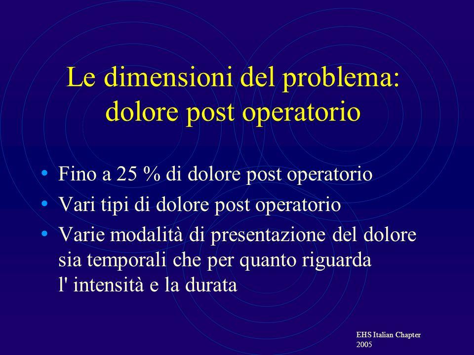 EHS Italian Chapter 2005 Le dimensioni del problema: dolore post operatorio Fino a 25 % di dolore post operatorio Vari tipi di dolore post operatorio