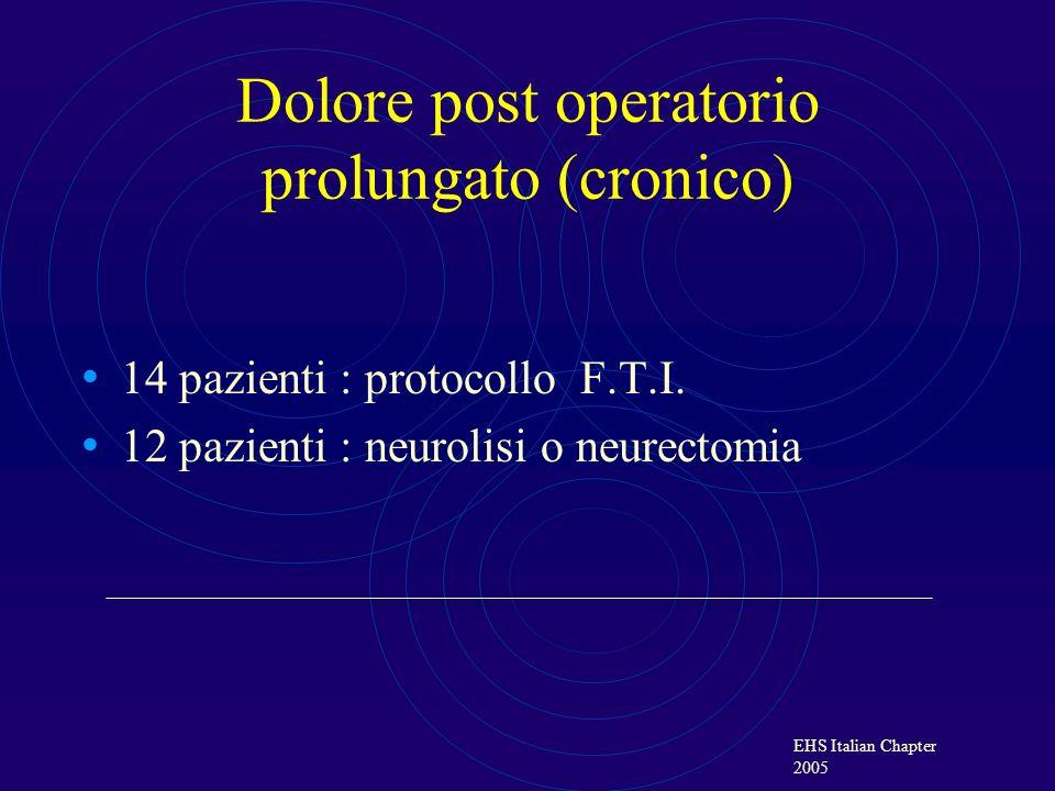 EHS Italian Chapter 2005 Dolore post operatorio prolungato (cronico) 14 pazienti : protocollo F.T.I. 12 pazienti : neurolisi o neurectomia