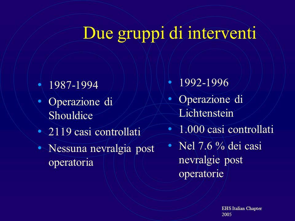 EHS Italian Chapter 2005 Due gruppi di interventi 1987-1994 Operazione di Shouldice 2119 casi controllati Nessuna nevralgia post operatoria 1992-1996