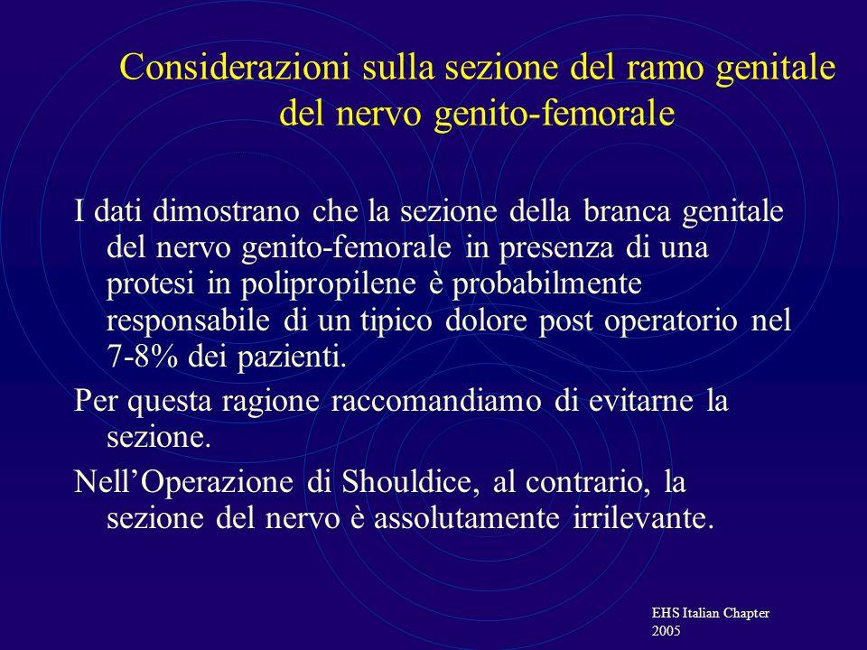 EHS Italian Chapter 2005 Considerazioni sulla sezione del ramo genitale del nervo genito-femorale I dati dimostrano che la sezione della branca genita