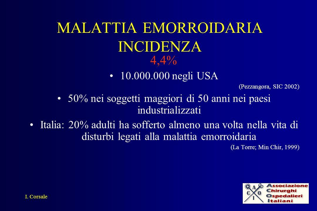 MALATTIA EMORROIDARIA INCIDENZA 4,4% 10.000.000 negli USA (Pezzangora, SIC 2002) 50% nei soggetti maggiori di 50 anni nei paesi industrializzati Italia: 20% adulti ha sofferto almeno una volta nella vita di disturbi legati alla malattia emorroidaria (La Torre; Min Chir, 1999) I.