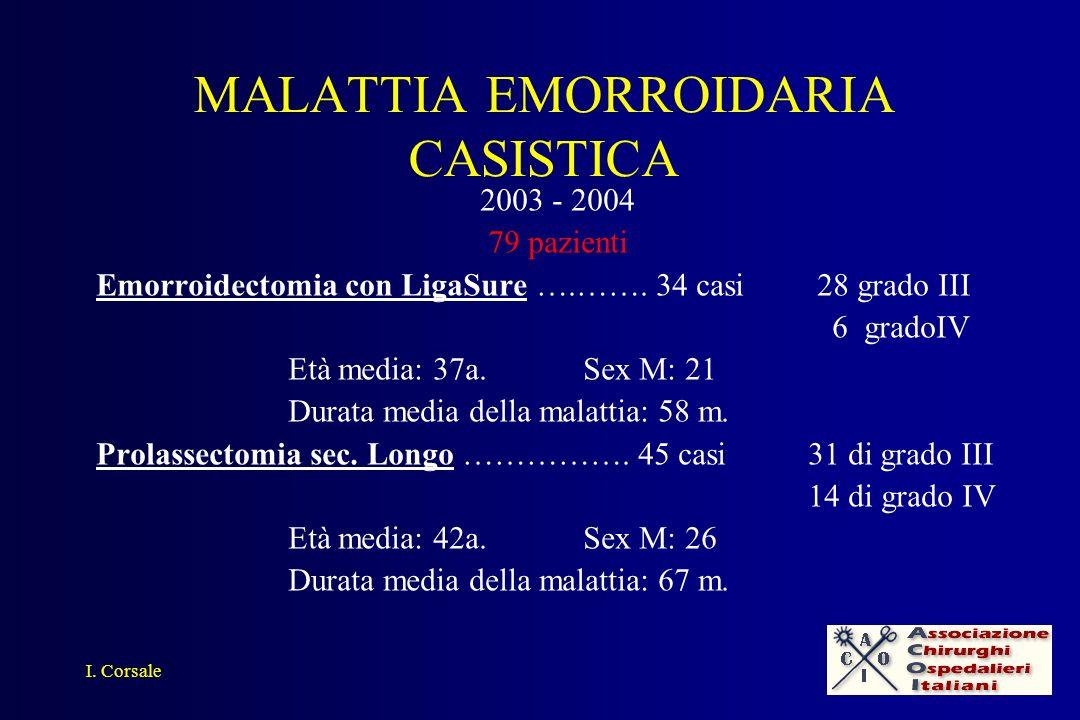 MALATTIA EMORROIDARIA CASISTICA 2003 - 2004 79 pazienti Emorroidectomia con LigaSure ….…….