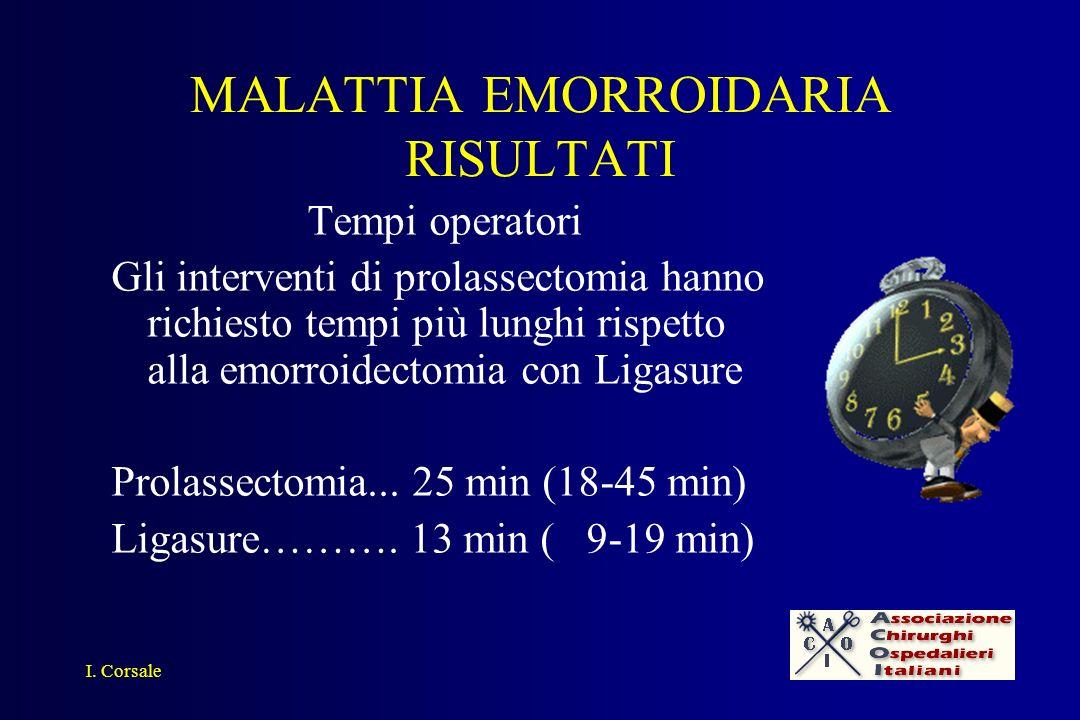 MALATTIA EMORROIDARIA RISULTATI Tempi operatori Gli interventi di prolassectomia hanno richiesto tempi più lunghi rispetto alla emorroidectomia con Ligasure Prolassectomia...