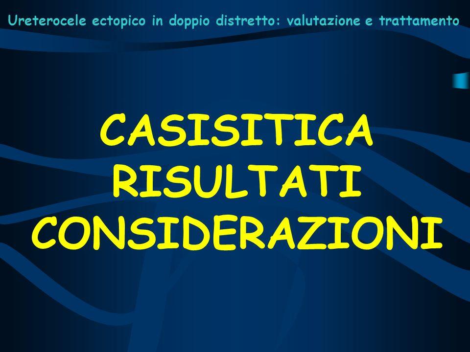 CASISITICA RISULTATI CONSIDERAZIONI Ureterocele ectopico in doppio distretto: valutazione e trattamento