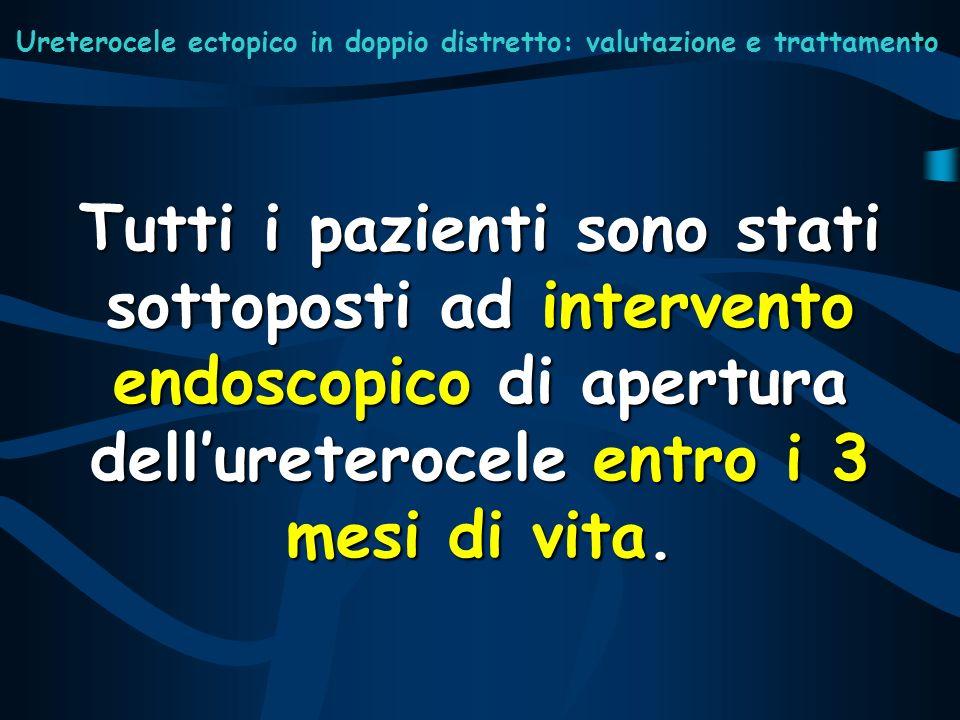 Ureterocele ectopico in doppio distretto: valutazione e trattamento Tutti i pazienti sono stati sottoposti ad intervento endoscopico di apertura dellu