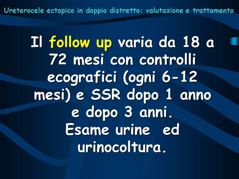 Ureterocele ectopico in doppio distretto: valutazione e trattamento Il follow up varia da 18 a 72 mesi con controlli ecografici (ogni 6-12 mesi) e SSR