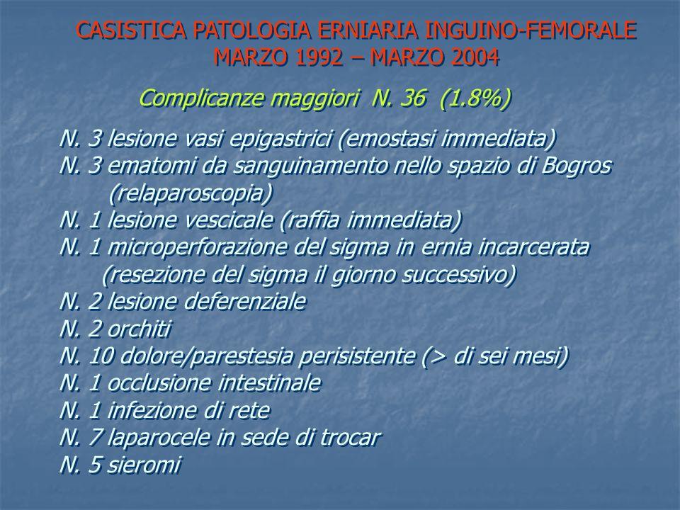 CASISTICA PATOLOGIA ERNIARIA INGUINO-FEMORALE MARZO 1992 – MARZO 2004 CASISTICA PATOLOGIA ERNIARIA INGUINO-FEMORALE MARZO 1992 – MARZO 2004 Complicanz