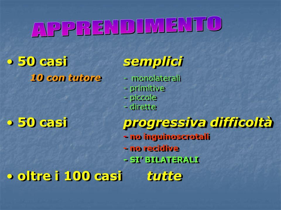 50 casisemplici 10 con tutore - monolaterali - primitive - piccole - dirette progressiva difficoltà 50 casiprogressiva difficoltà - no inguinoscrotali