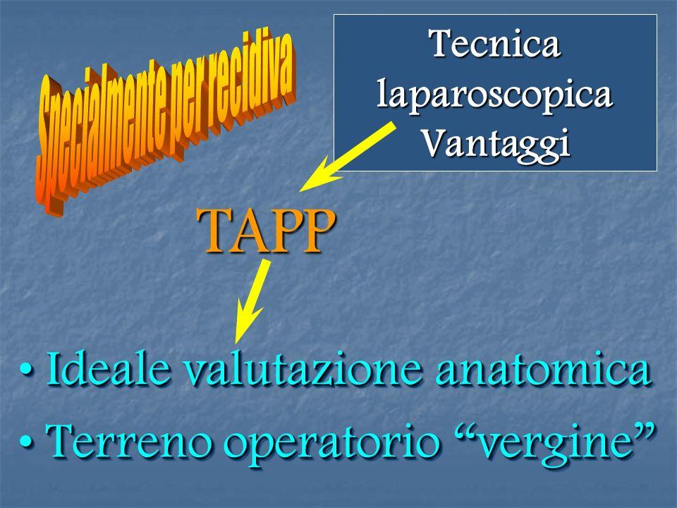 Tecnica laparoscopica Vantaggi TAPP Ideale valutazione anatomica Ideale valutazione anatomica Terreno operatorio vergine Terreno operatorio vergine Id