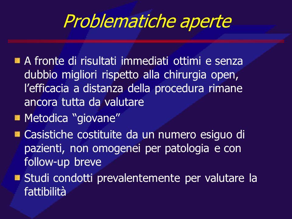 Problematiche aperte A fronte di risultati immediati ottimi e senza dubbio migliori rispetto alla chirurgia open, lefficacia a distanza della procedur