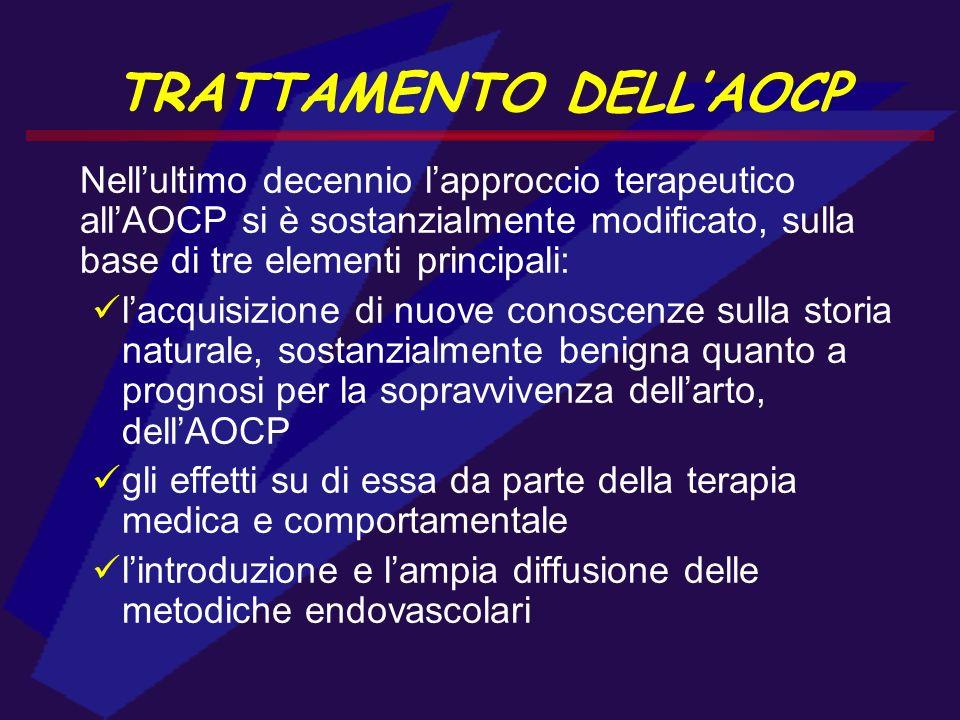Nellultimo decennio lapproccio terapeutico allAOCP si è sostanzialmente modificato, sulla base di tre elementi principali: lacquisizione di nuove cono
