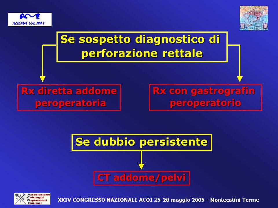 Se sospetto diagnostico di perforazione rettale Rx diretta addome peroperatoria peroperatoria Rx con gastrografin peroperatorio Se dubbio persistente CT addome/pelvi