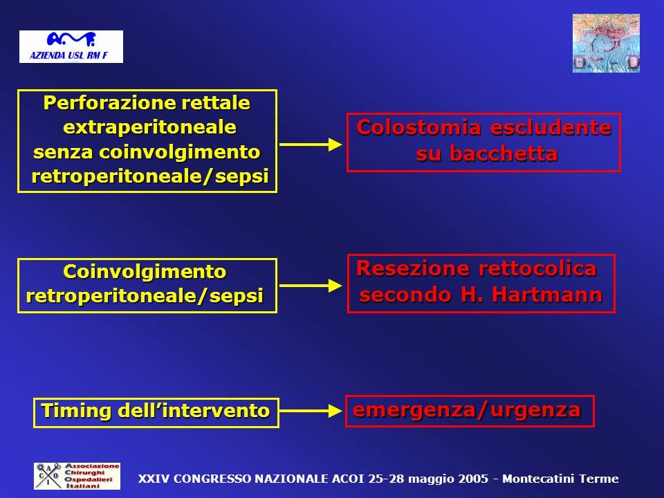 XXIV CONGRESSO NAZIONALE ACOI 25-28 maggio 2005 - Montecatini Terme Perforazione rettale extraperitoneale extraperitoneale senza coinvolgimento retrop