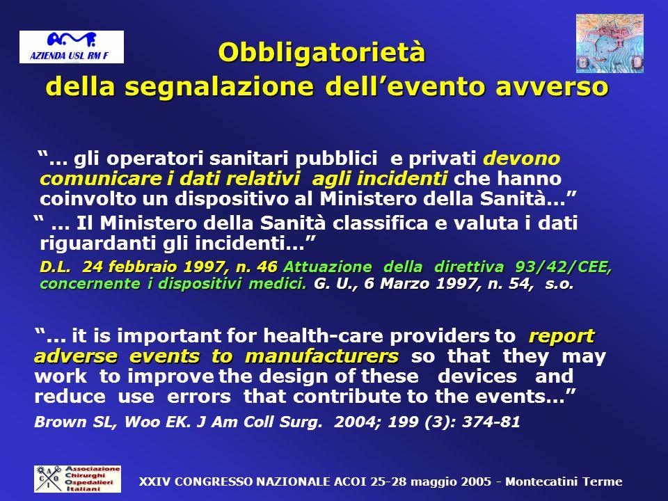 XXIV CONGRESSO NAZIONALE ACOI 25-28 maggio 2005 - Montecatini Terme Obbligatorietà della segnalazione dellevento avverso della segnalazione dellevento