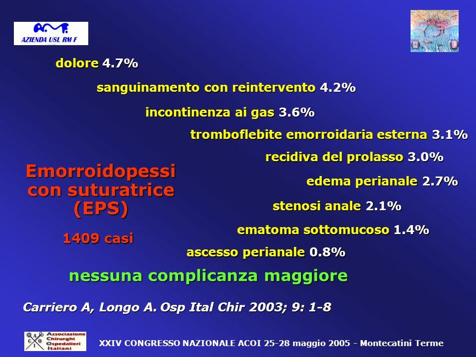 ascesso perianale 0.8% Emorroidopessi con suturatrice (EPS) 1409 casi 1409 casi dolore 4.7% sanguinamento con reintervento 4.2% incontinenza ai gas 3.6% tromboflebite emorroidaria esterna 3.1% recidiva del prolasso 3.0% edema perianale 2.7% stenosi anale 2.1% ematoma sottomucoso 1.4% nessuna complicanza maggiore Carriero A, Longo A.